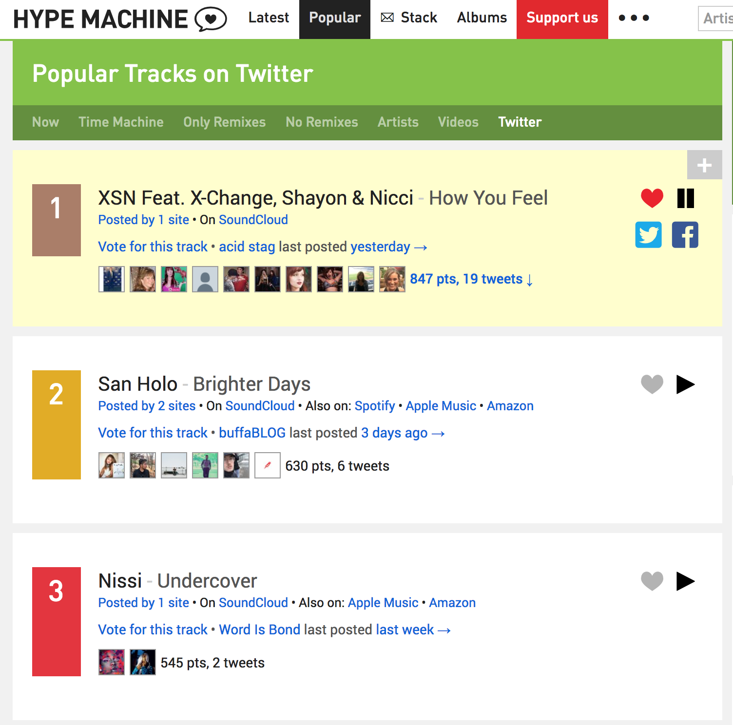 Hype Machine Top Record XSN How You Feel