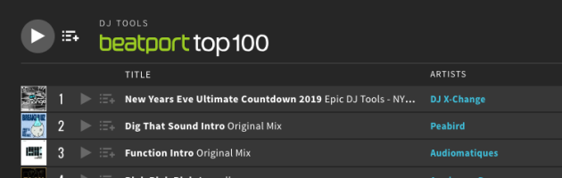Get the #1 New Years Eve Countdown Record For 2018 Going Into 2019